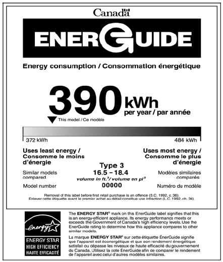 EnerGuide Info